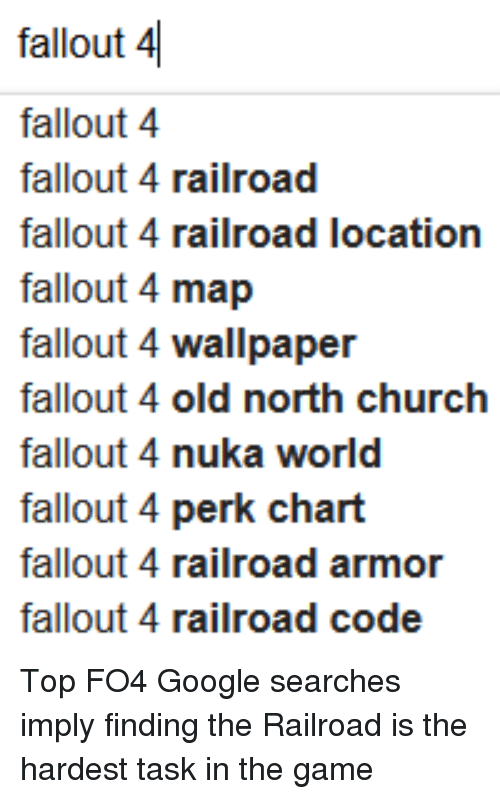 Old North Church Fallout 4 Map : north, church, fallout, Fallout, Railroad, Location, Wallpaper, North, Church, World, Chart