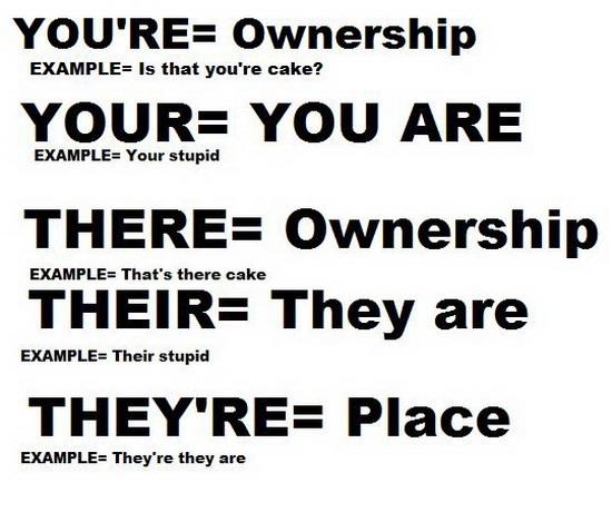Grammar Funny Quotes. QuotesGram