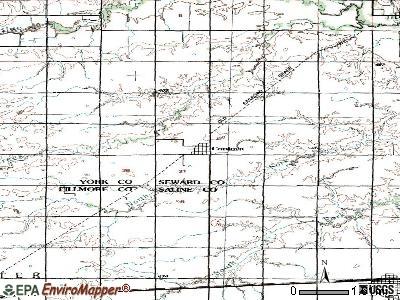 Cordova, Nebraska (NE 68359) profile: population, maps