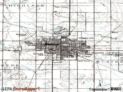 Hastings, Nebraska (NE 68901, 68955) profile: population