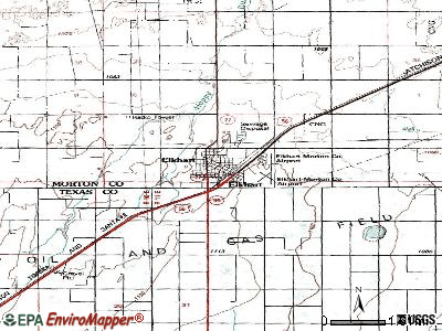 Elkhart, Kansas (KS 67950) profile: population, maps, real