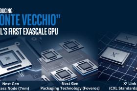"Intel Ponte Vecchio is the graphic for HPC ""class ="" border-image"