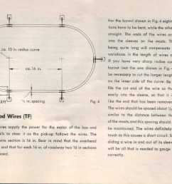 reverse wiring diagram model trolley vg33e engine wiring wire diagrams for stihl 550 w steam machines [ 1230 x 852 Pixel ]