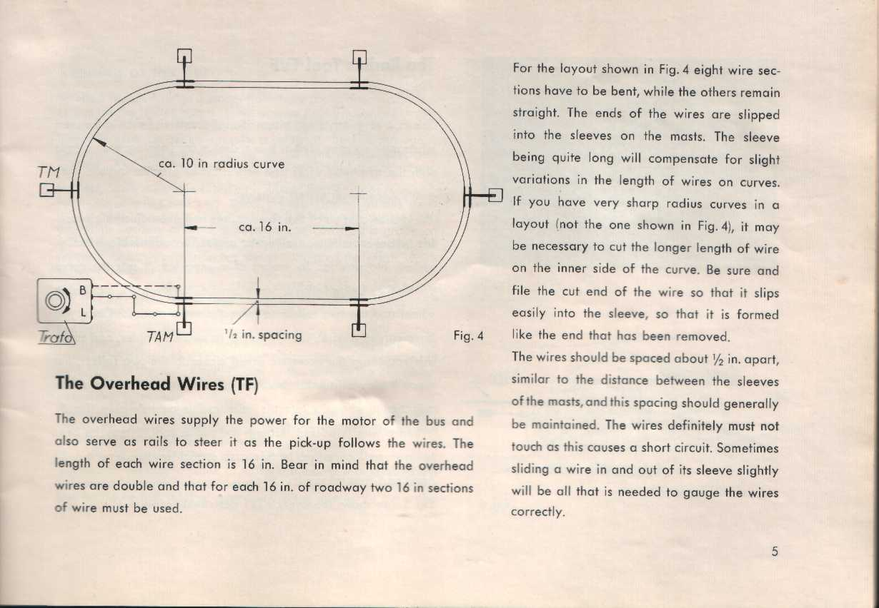 hight resolution of reverse wiring diagram model trolley vg33e engine wiring wire diagrams for stihl 550 w steam machines