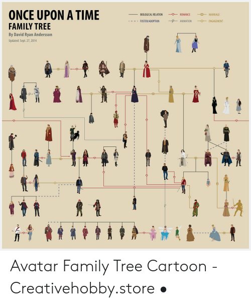 The Last Airbender Family Tree : airbender, family, MARRIAGE, BIOLOGICAL, RELATION, ROMANCE, ーターANIMATION, FOSTERADOPTION, -OENGAGEMENT, FAMILY, David, Andersson, Updated, Avatar, Family, Cartoon, Creativehobbystore, Loveforquotes.com