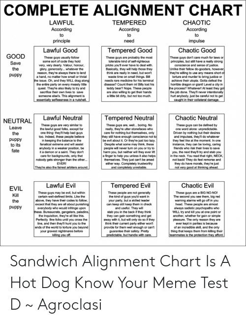 COMPLETE ALIGNMENT CHART LAWFUL TEMPERED According CHAOTIC