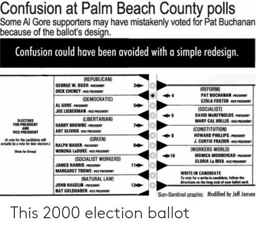 Confusion at Palm Beach County Polls Some Al Gore
