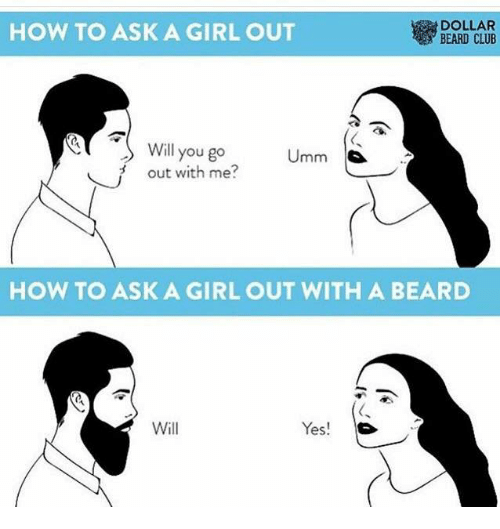 how to ask out a girl if your ugly