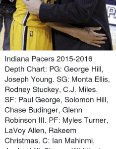 Christmas facebook and indiana pacers fl   also depth chart pg george hill joseph rh me