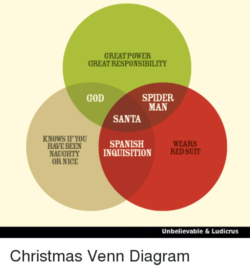 spanish inquisition venn diagram marine battery wiring great power responsibility cod spider santa knows if you wears have been naughty ...