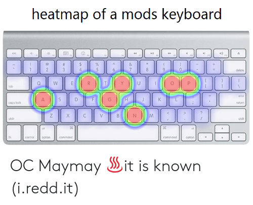 heatmap of a mods