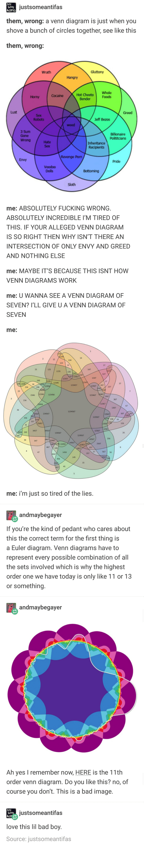 hight resolution of bad fucking and horny justsomeantifas them wrong a venn diagram is