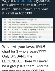 Anaconda memes and itunes  life since it   release on november also bigbang greatest hits rh me