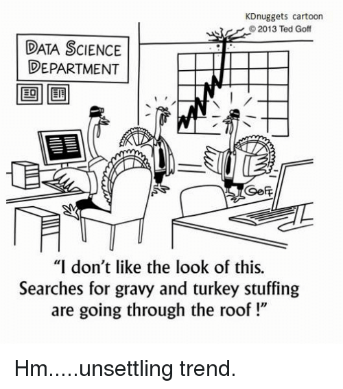 KDnuggets Cartoon 2013 Ted Goff DATA SCIENCE DEPARTMENT