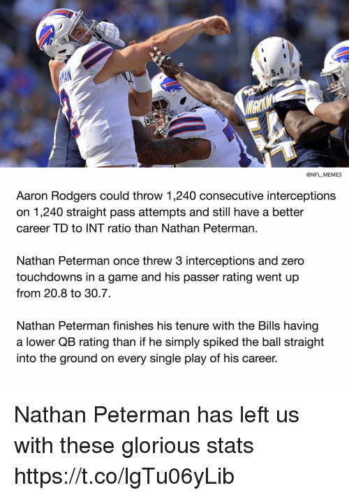 Nathan Peterman Memes : nathan, peterman, memes, MEMES, Aaron, Rodgers, Could, Throw, Consecutive, Interceptions, Straight, Attempts, Still, Better, Career, Ratio, Nathan, Peterman, Threw