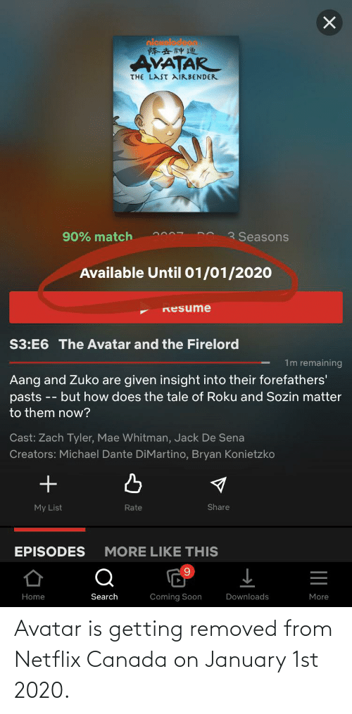 The Legend Of Korra Netflix Canada : legend, korra, netflix, canada, Oieuelod, 降去神通, AVATAR, AIRBENDER, Seasons, Match, Available, Until, 01012020, Resume, Avatar, Firelord, Remaining, Given, Insight, Their, Forefathers', Pasts