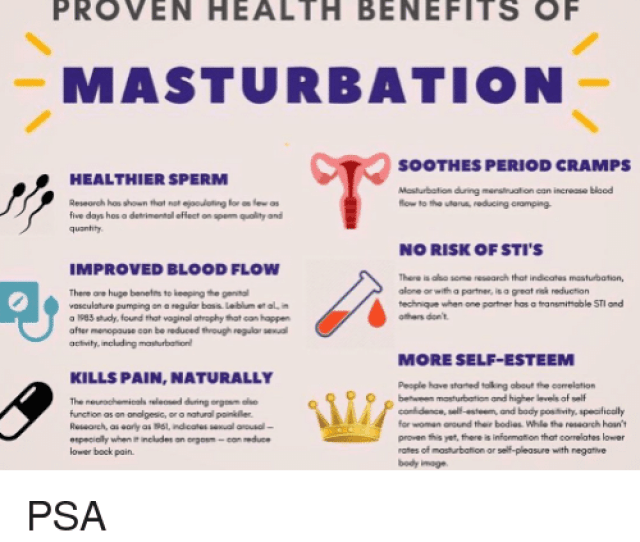 Being Alone Period And Image Proven Health Benefits Of Masturbation Niealthier Spermtsoothes Period