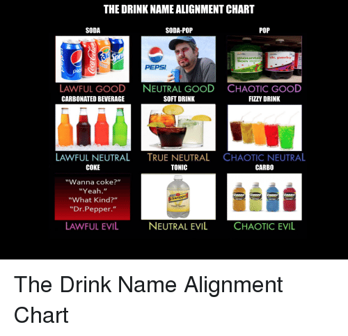 the drink name alignment