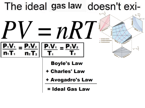 The Ideal Gas Law Doesnt Exi Constant Temperature Boyle