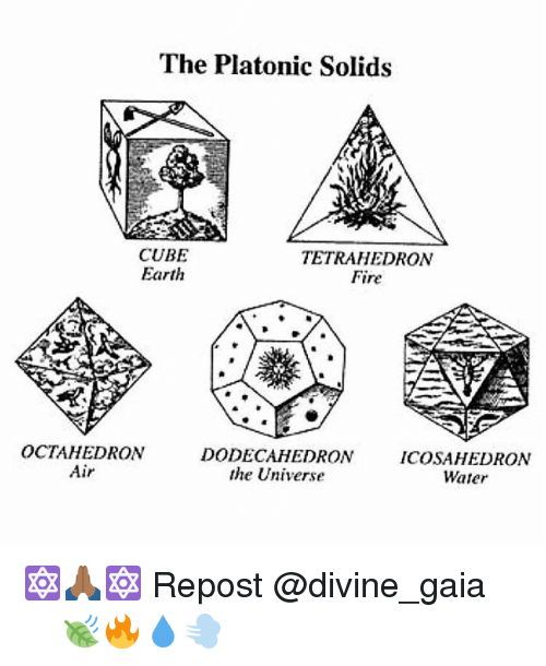 The Platonic Solids CUBE TETRAHEDRON Earth Fire OCTA