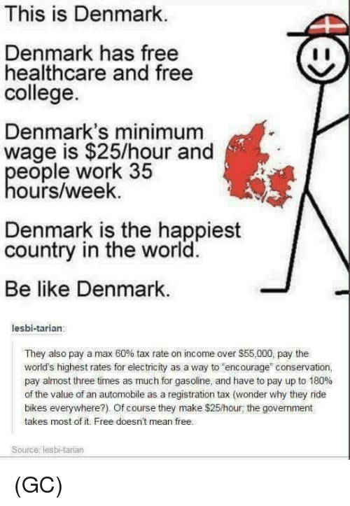 Worlds Highest Minimum Wage