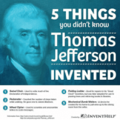 Swivel Chair Inventor Farmhouse Tables And Chairs 5 Things You Didn T Know Thomas Jefferson Invented Used To Write Much Of The A Folding Ladder For Repairs His Great Declaration