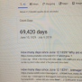 Oogle How Many Days Has It Been Since June 15 1829 Image