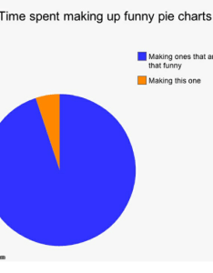 Funny time and charts spent making up pie ones also that are not rh me