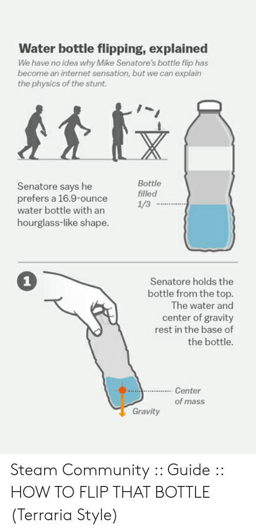 water bottle flipping explained