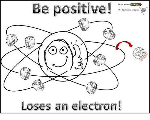 Be Positive! From Tacony to Chemists Memes Loses an