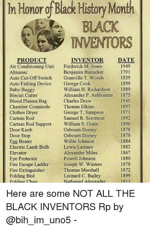 folding chair nathaniel alexander rocker recliner honor of black history month inventors date inventor product air conditioning unit frederick m jones 1949 benjamin banneker 1791 almanac auto cut off