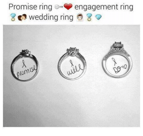 25+ Best Memes About Promise Rings