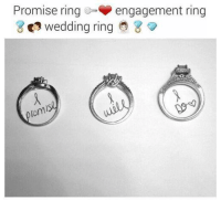 Promise Ring Engagement Ring Wedding Ring 8 Tom ...