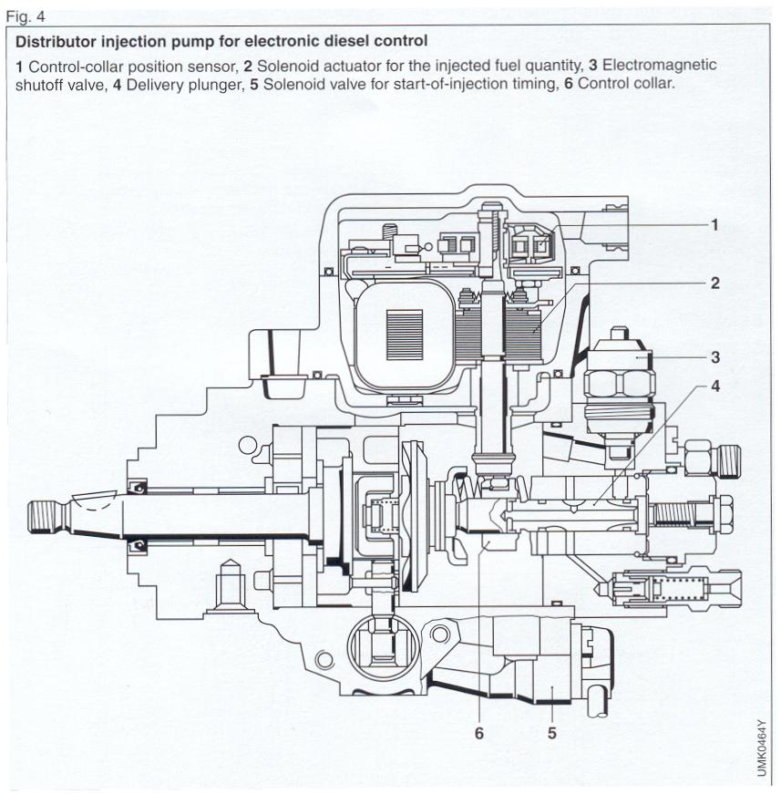 bosch pump wiring diagram