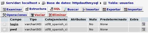 base de datos para autenticación con Apache