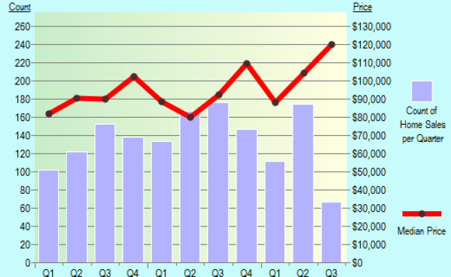 Xenia Ohio Oh 45385 Profile Population Maps Real Estate Averages Homes Statistics