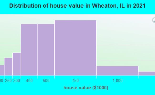 Wheaton Illinois Il 60187 Profile Population Maps Real Estate Averages Homes Statistics