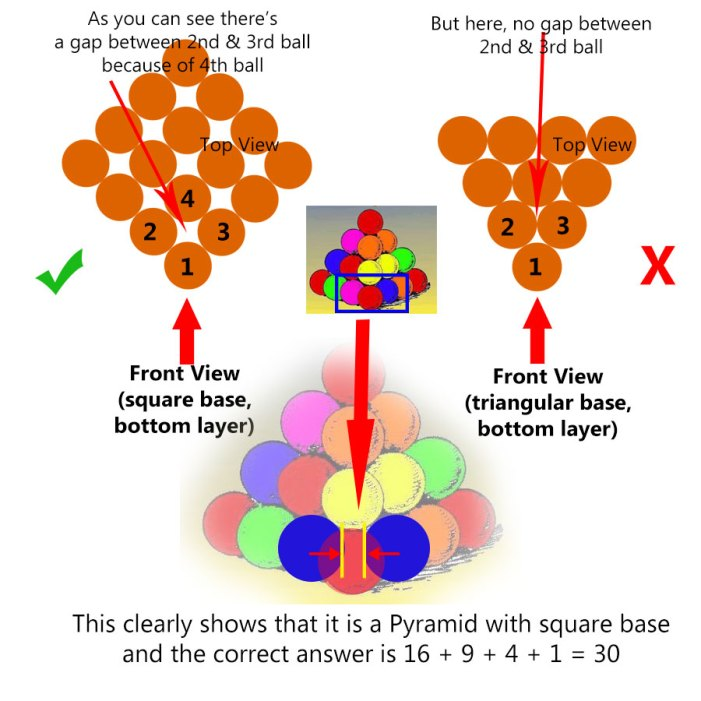 How many balls puzzle solution. Square Base vs Triangular Base in Balls Puzzle correct solution.
