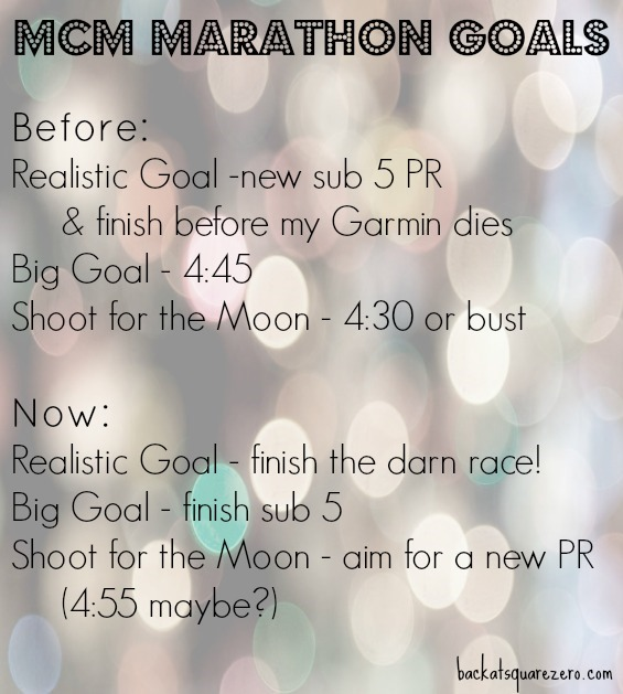 MCM Quotes Before realistic goal new sub 5pr & finish before my garmin dies