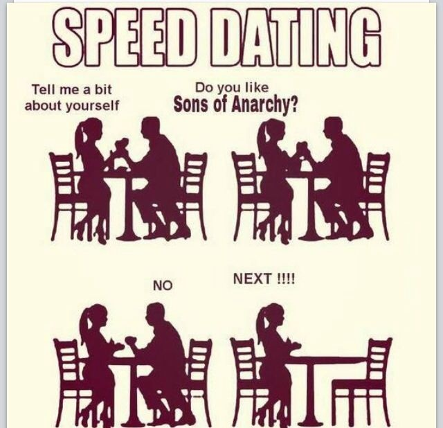 Dating sayings speed dating tell me a bit about yourself