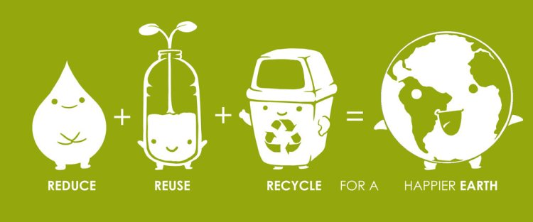 Earth Day Quotes reduce reuse recycle for a happier