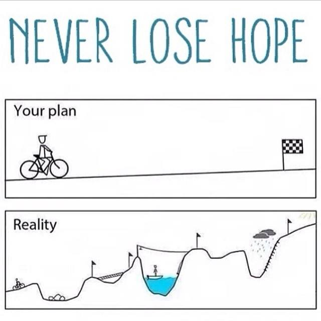 Hope Quotes never lose hope your plan