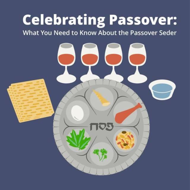 Celebrate Happy Passover Wishes Image