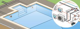 voir l animation du fonctionnement d une piscine