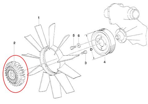 ファンクラッチ < BMWパーツ専門プロテックオートショップ