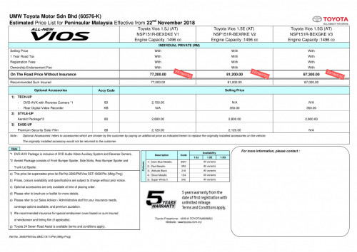 Vios Car Stereo Wiring Diagram