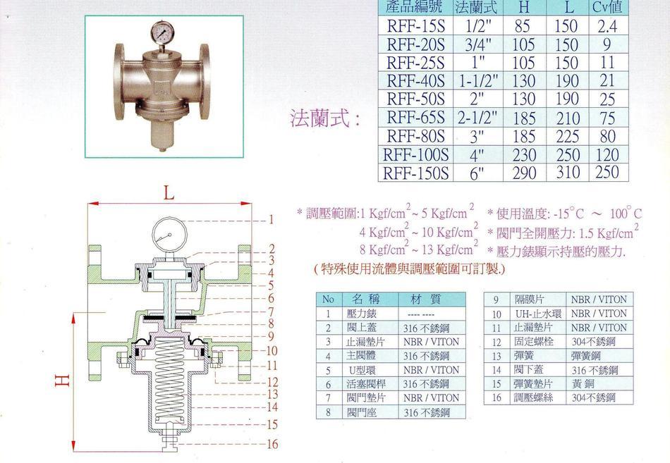 凡而 鋼管 白鐵接頭 配管零件 峰洲 工業電扇::商品資訊-凡而::直動背壓閥316不銹鋼-法蘭式
