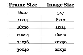 picture frame sizes what
