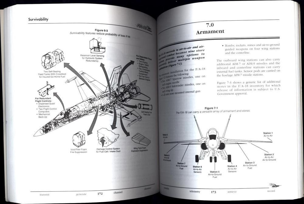 medium resolution of  f a 18 hornet pilot flight manual