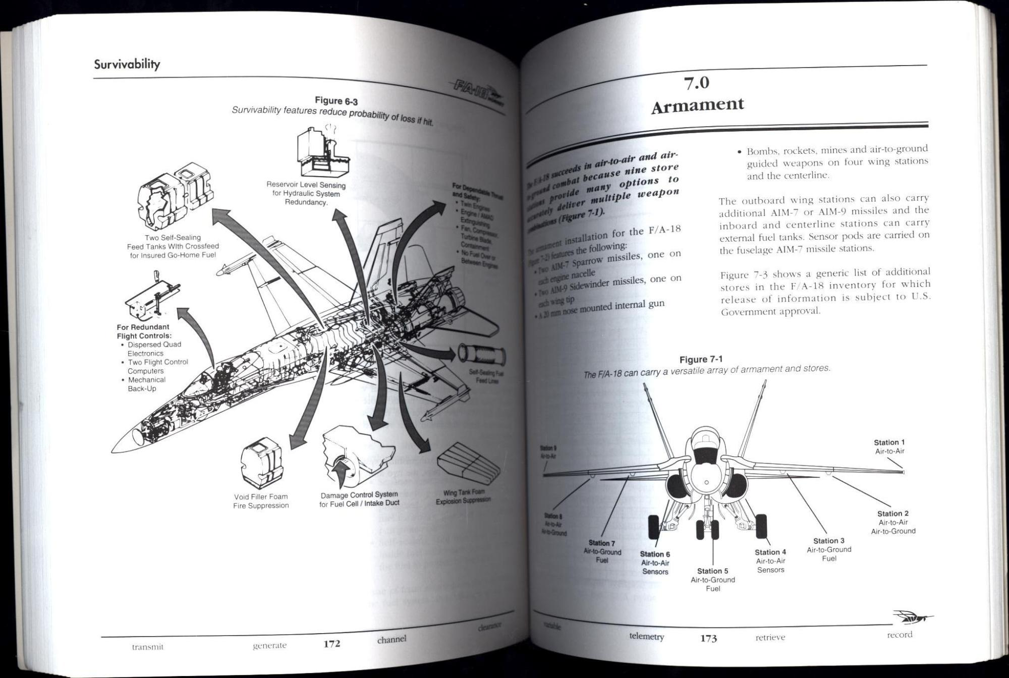 hight resolution of  f a 18 hornet pilot flight manual